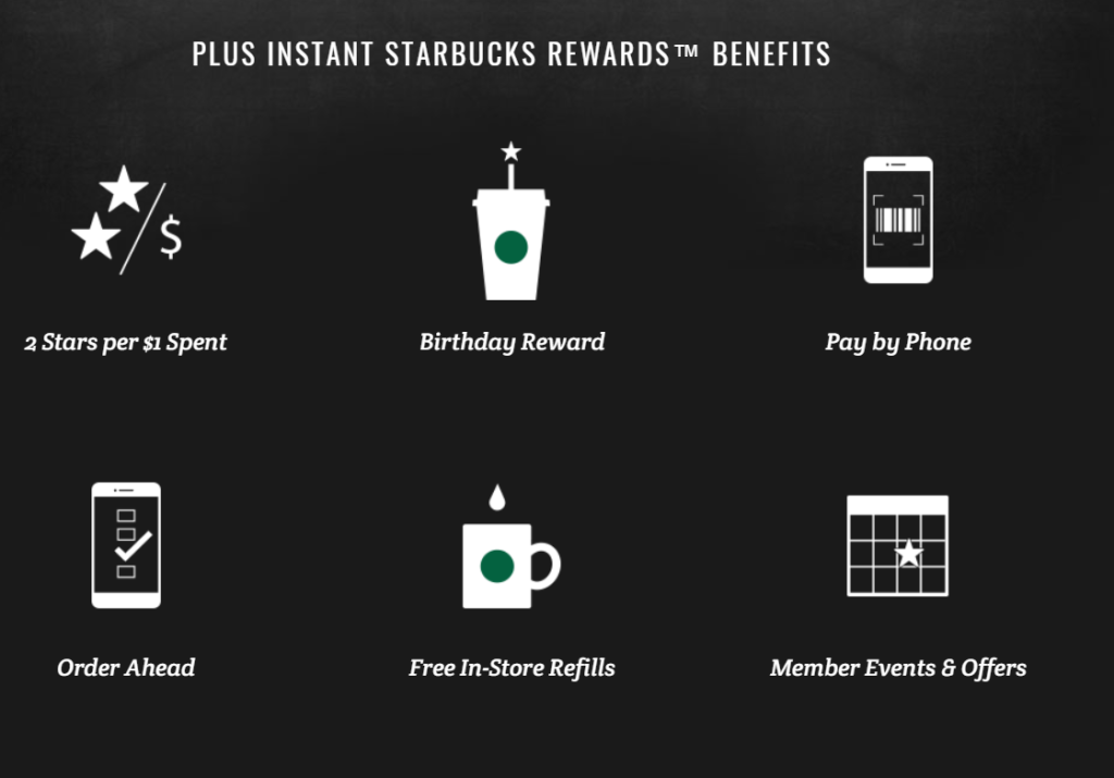 customer loyalty programs - instant starbucks rewards loyalty bonus --candybar loyalty rewards