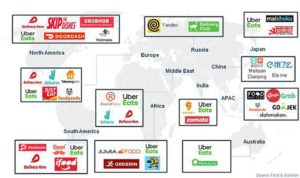 Popular Food Delivery Platforms By Region (Non-Exhaustive)