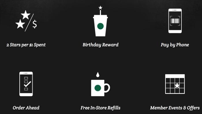 customer loyalty pros cons starbucks rewards loyalty examples pros cons